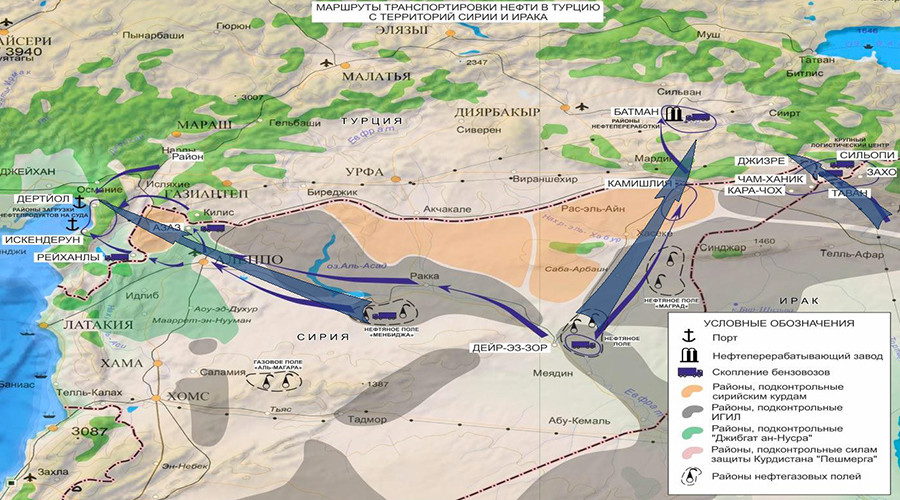 isis oil smugling route