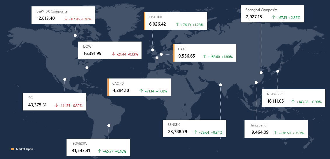 world stocks 22feb16