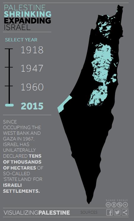 shrinking palestine 4