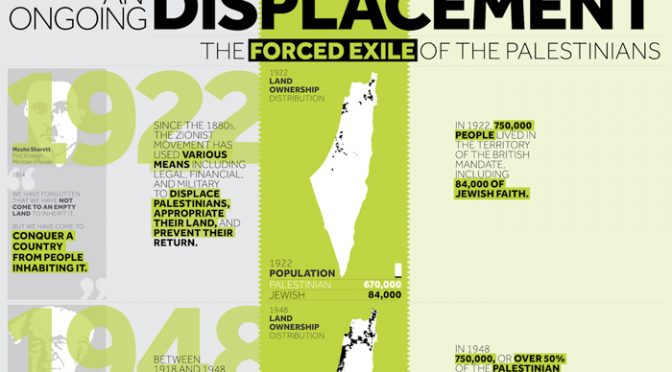 Policy of Displacement