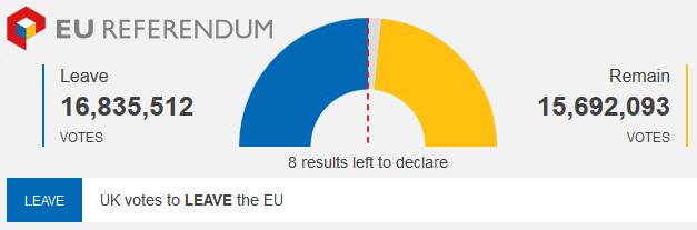 blog_brexit_bbc_call_0