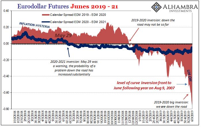 ABOOK-June-2019-Rate-Cuts-EuroD-June-2019-2020-1_0.png